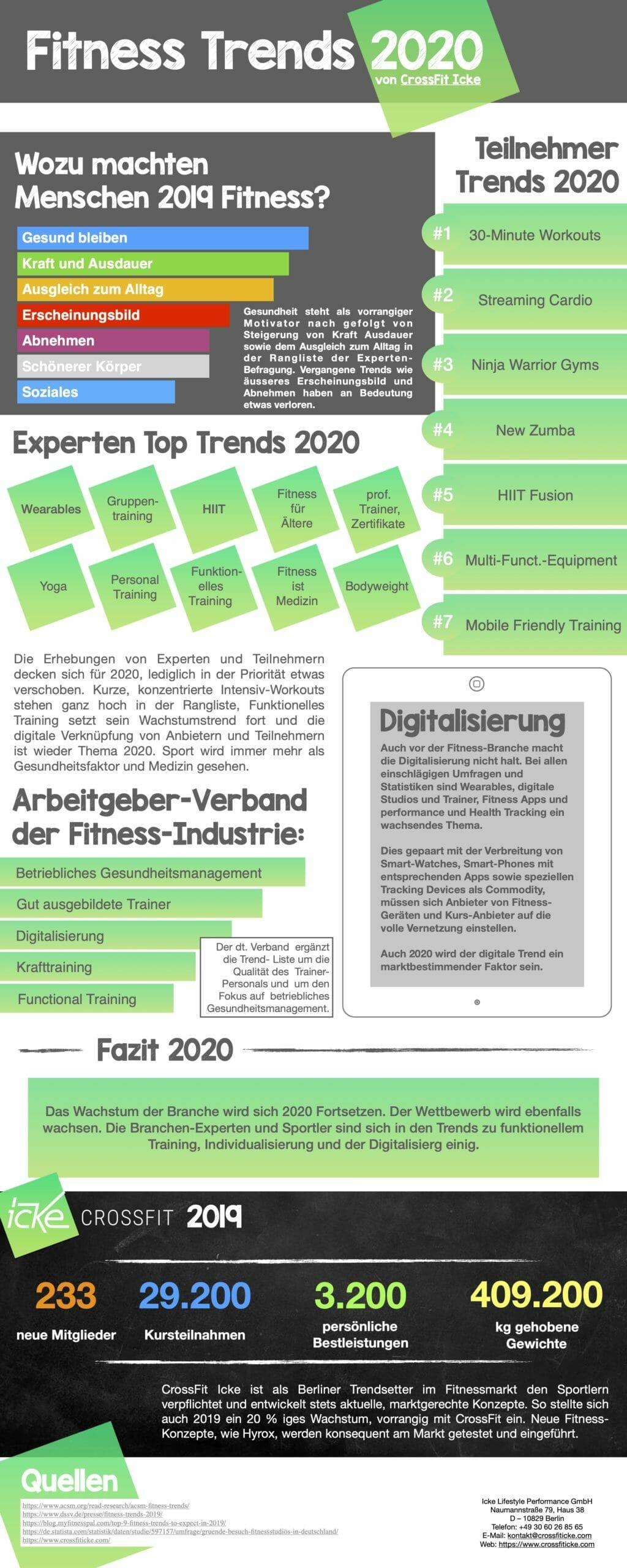 Infografik_Fitness_Branche_2020